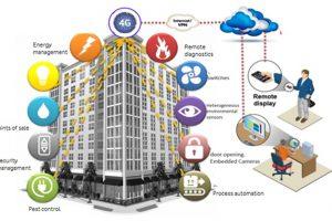 Prima clădire inteligentă din Banat va fi construită în curând