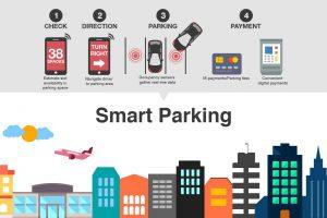 Timișoara va avea cel mai inteligent sistem de parcare! O spune city-managerul Robert Kristof