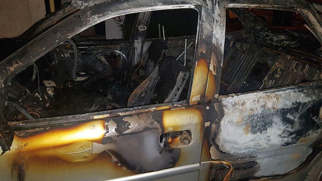 Mașina unui jurnalist din Timișoara, incendiată noaptea trecută