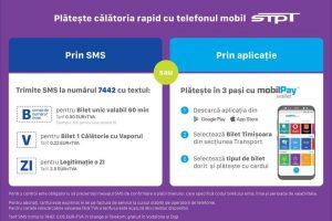 De luni, putem cumpăra bilete de transport prin SMS