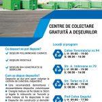 Cât de utile sunt cele patru puncte de colectare a deșeurilor