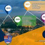 Timişorenii pot depune cereri on-line pentru certificate de urbanism