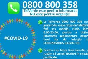 TELVERDE pentru informaţii despre coronavirus. Sună gratuit dacă vrei detalii!