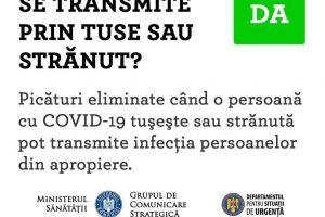 Tusea şi strănutul, cele mai contagioase în transmiterea coronavirusului