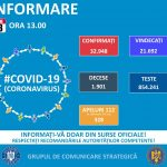 Nouă infectați cu coronavirus internați la Timișoara