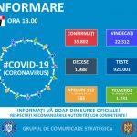 Un nou record: 799 de noi cazuri de infectări cu Covid 19