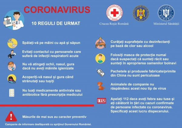 Primul caz de coronavirus confirmat la Jimbolia