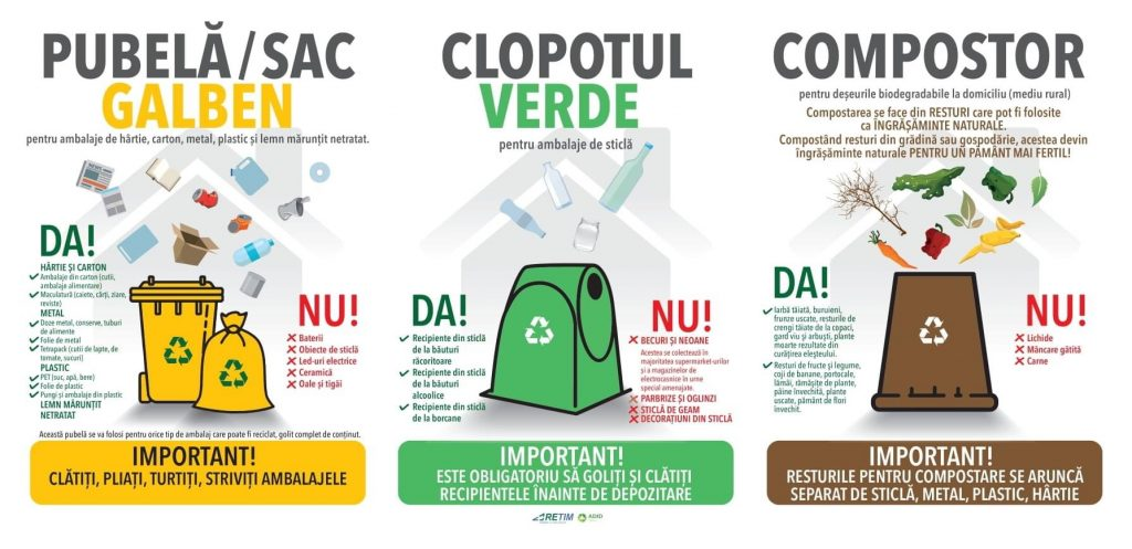 Timișenii, pasibili de amenzi! Operatorii de salubrizare pot refuza colectarea deșeurilor,dacă acestea nu sunt precolectate separat