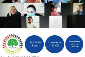 Șapte proiecte depuse de ONG-uri din terioriul GAL Timișul de Centru care contribuie la dezvoltarea cultural sportivă