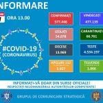 Avem 5.697 de cazuri noi și 107 decese provocate de covid în ultimele 24 de ore în România
