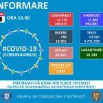1.319 noi cazuri de persoane infectate cu SARS–CoV–2. Situația pe județe