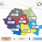 79.200 doze de vaccin Moderna au sosit în țară. Timișoara primește cele mai puține