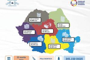 Centrul Regional de Depozitare Timișoara primește încă 38.610 de doze de la Pfizer
