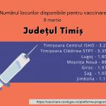 Timișorenii se pot înscrie pe platformă pentru vaccinul AstraZeneca