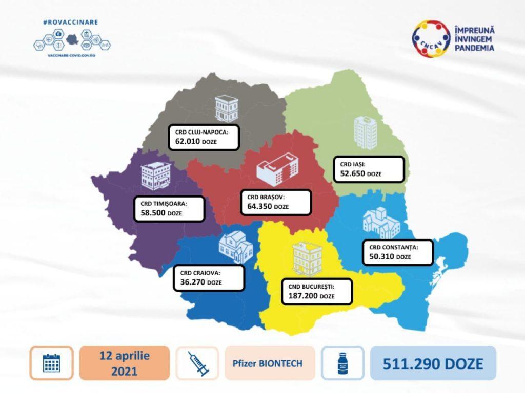 O nouă tranșă de vaccin Pfizer BioNTech sosește în România. Câte doze primește Timișoara