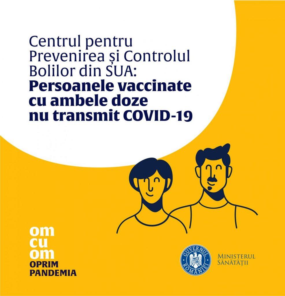 Persoanele vaccinate cu ambele doze nu transmit COVID-19